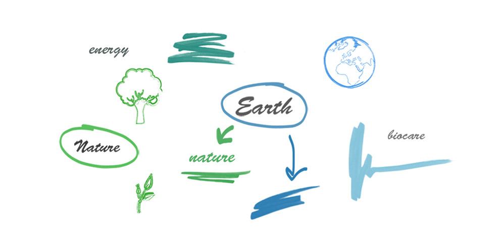 Creazione Logo Lugano